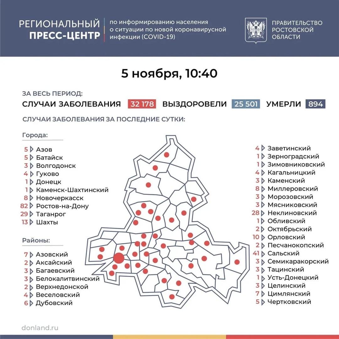 На Дону число инфицированных COVID-19 выросло на 311, в Таганроге 29 новых случаев