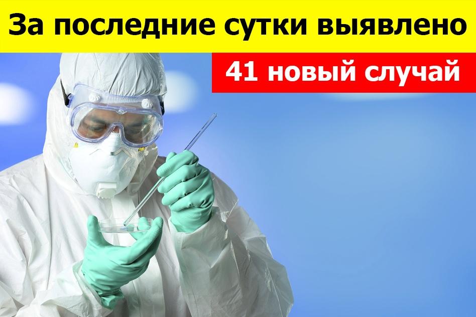 По состоянию на 10:00 29 июля всего 1710 зарегистрированных и подтверждённых случаев инфекции COVID-19 на территории Донецкой Народной Республики