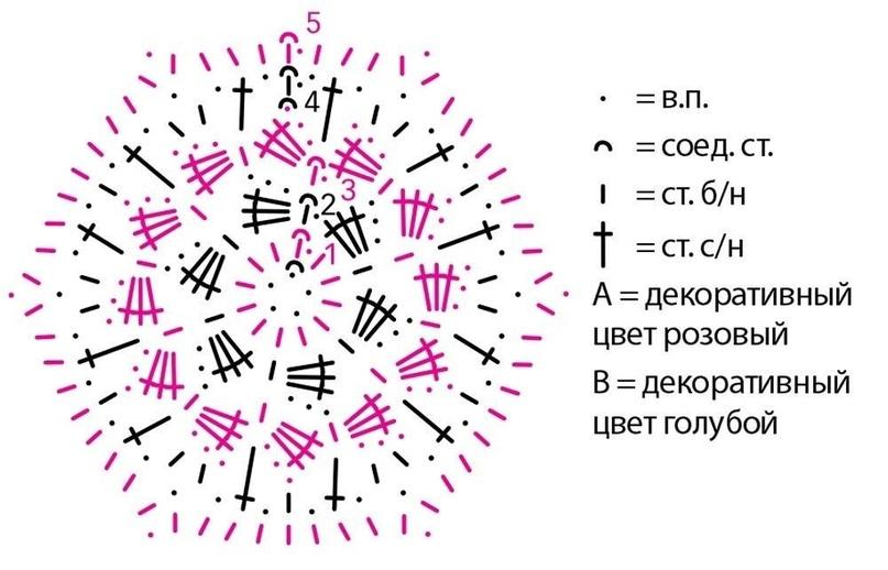 Скатерть из цветных кружевных шестиугольников