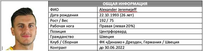 Отчет на игрока «Динамо Дрезден» Александра Еремеева, изображение №1