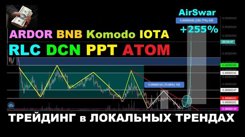 Трейдинг в локальных трендах на монетах RLC DCN PPT ATOM AST EVX LUN METAL DENT