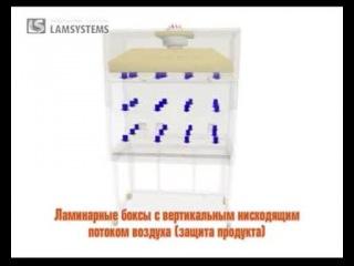 Ламинарные шкафы с вертикальным нисходящим потоком вохдуха