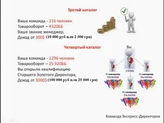 Заработай от 1000 рублей и выше В КОРОТКИЕ СРОКИ и БЕЗ ВЛОЖЕНИЙ