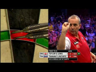 England vs Thailand (PDC World Cup of Darts 2014 / First Round)