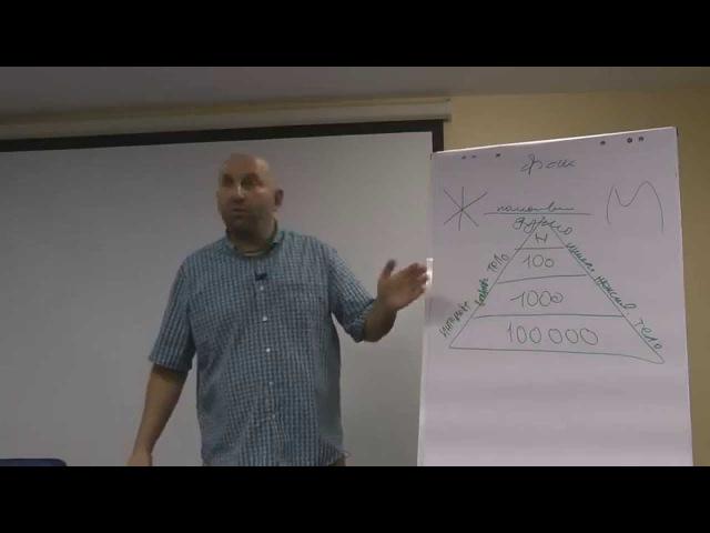Пирамида взаимоотношений. Сатья дас.