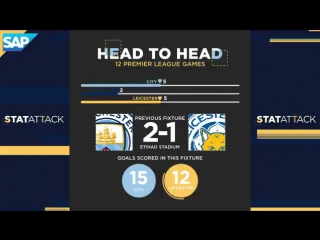 Stat Attack | Leicester v City