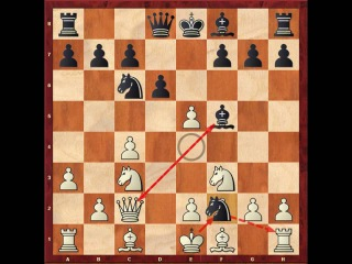 Anatoly Karpov vs Nigel Short  (Budapest Defense)gm 1 (1991 Candidates)