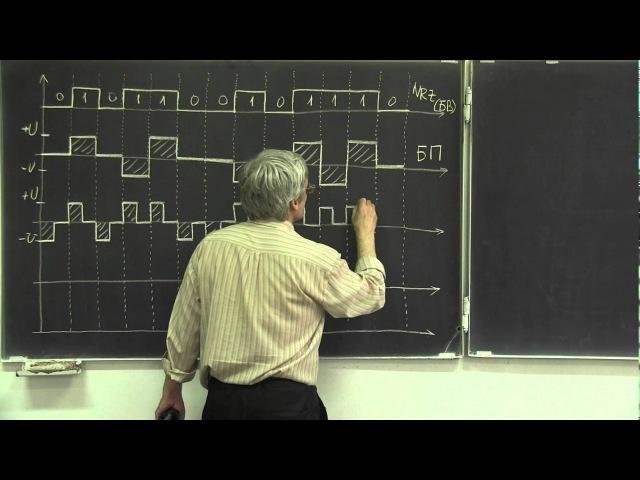 Лекция 228. Кодирование битов при последовательной передаче