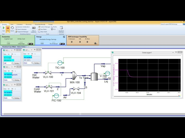 Introduction to Dynamic Process Simulation using Aspen HYSYS V10 with a worked example