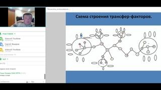 """Федоров С.А. """"Опыт использования трансфер фактора"""""""