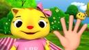 Папа пальчик - Детские песенки - Музыкальные мультики Литл Бэйби Бам
