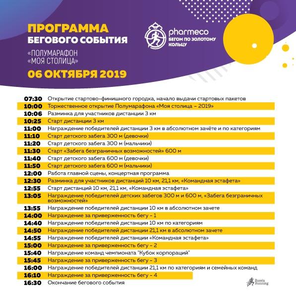 Программа соревнования полумарафона в Москве - Моя столица 2019