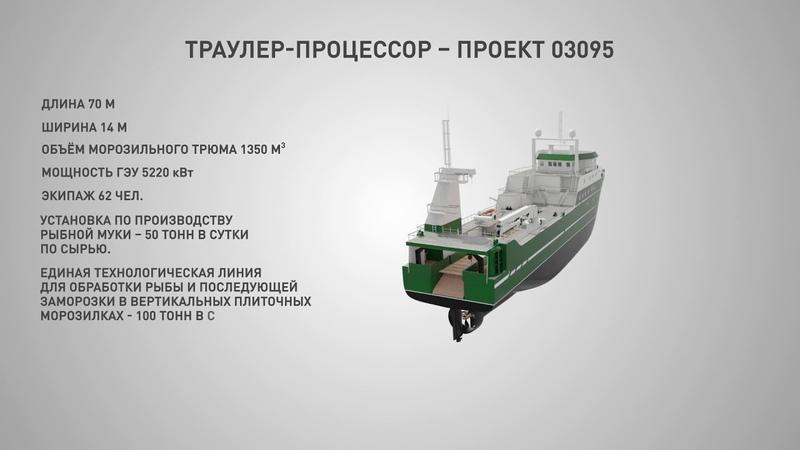 ОАО «Пелла» спустит на воду первый серийный траулер «КАСТОР» проекта 03095