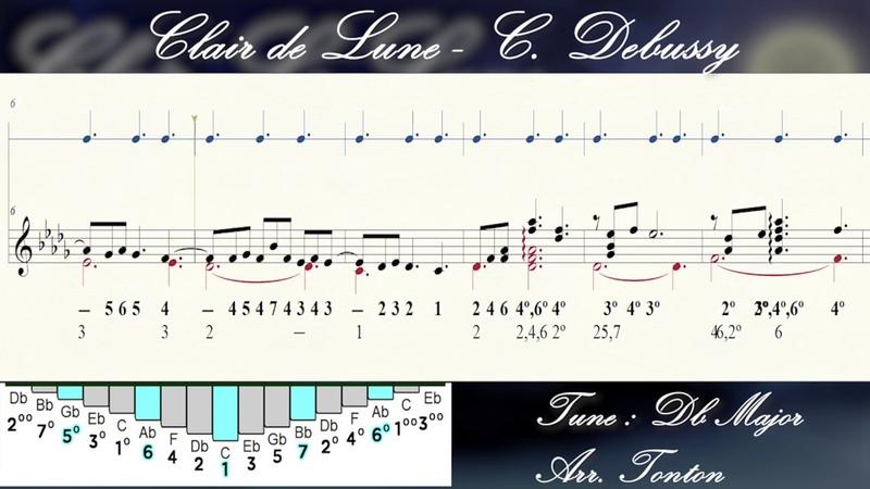 Kalimba Tabs 칼림바 악보 Clair de Lune C Debussy