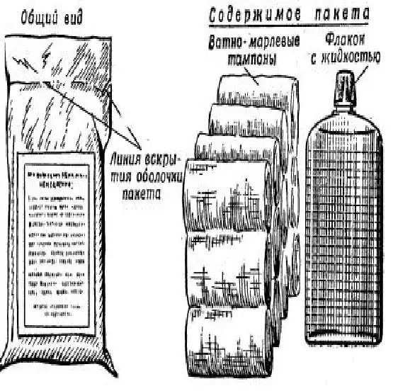 Аптечка индивидуальная, аптечка войсковая, изображение №6
