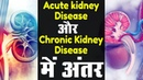 Difference Between Acute Renal Failure Chronic Kidney Disease – Kidney Treatment In Ayurveda