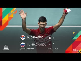 Karen Khachanov vs Novak Djokovic | Russia  Serbia | Davis Cup by Rakuten Madrid Finals
