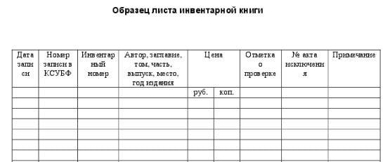 Как правильно заполнять книгу суммарного учета библиотечного фонда: образец заполнения