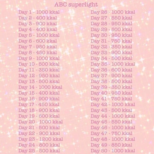 Все О Диете Авс 50 Дней. Диета АВС 50 дней – плавное и экстренное снижение веса