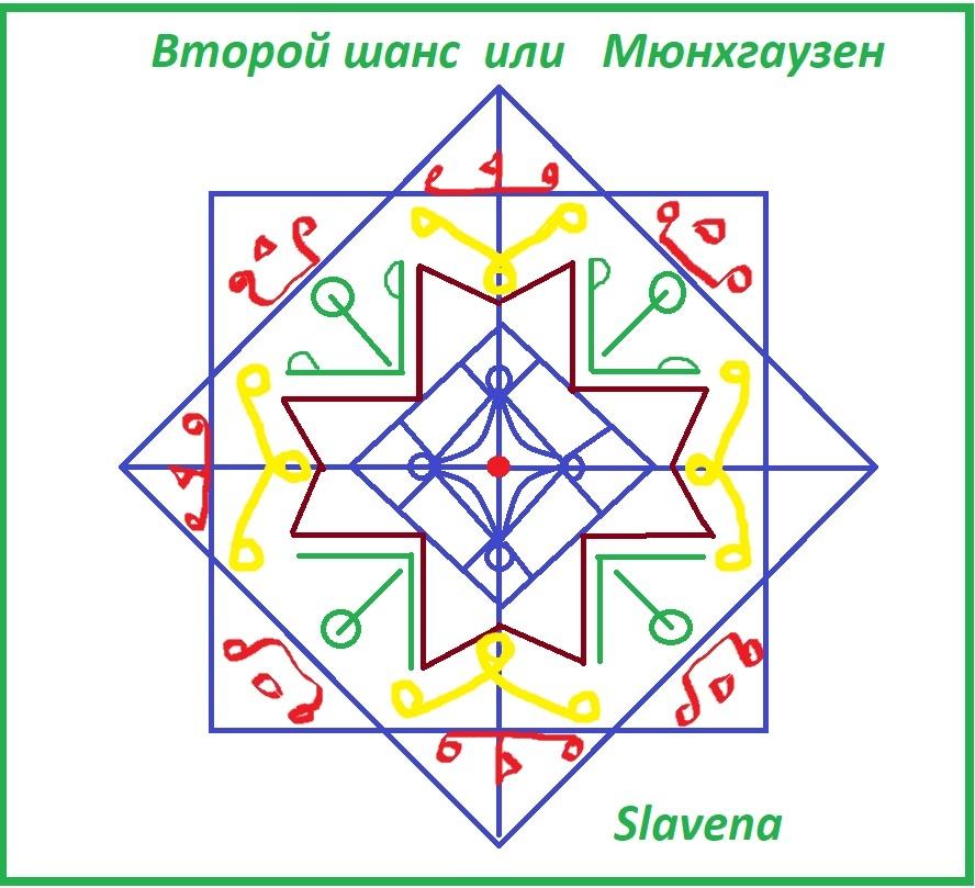Второй шанс или Мюнхгаузен - автор Slavena XWKYGLLiwIA