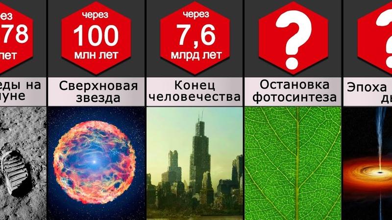 Конец Вселенной Что ждет Вселенную через Триллион Лет
