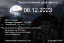 Тукмачёв Денис | Ижевск | 18