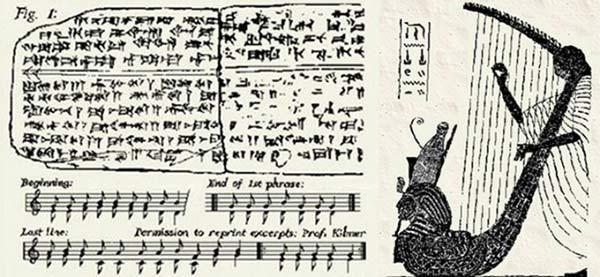 Древнейшая песня (3,400 лет) Глиняные таблички, содержащие клинописные знаки древнего хурритского языка, раскопали в начале 1950-х годов возле старинного сирийского города Угарита (современное
