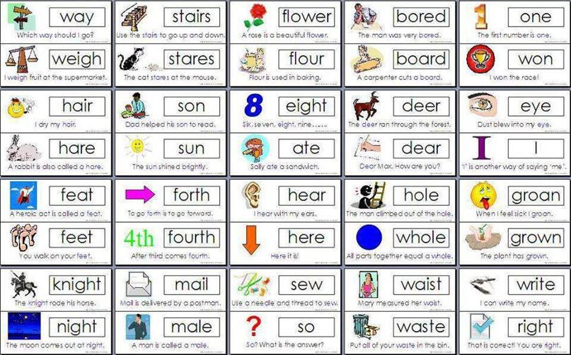Тренируем произношение