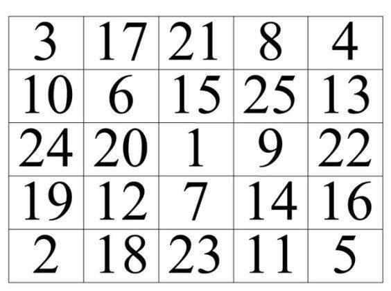 Таблица Шульте Данная таблица используется для того, чтобы расширить свое поле зрения.Правила тренировки на таблицах Шульте: находить цифры необходимо беззвучным счётом, то есть про себя, в