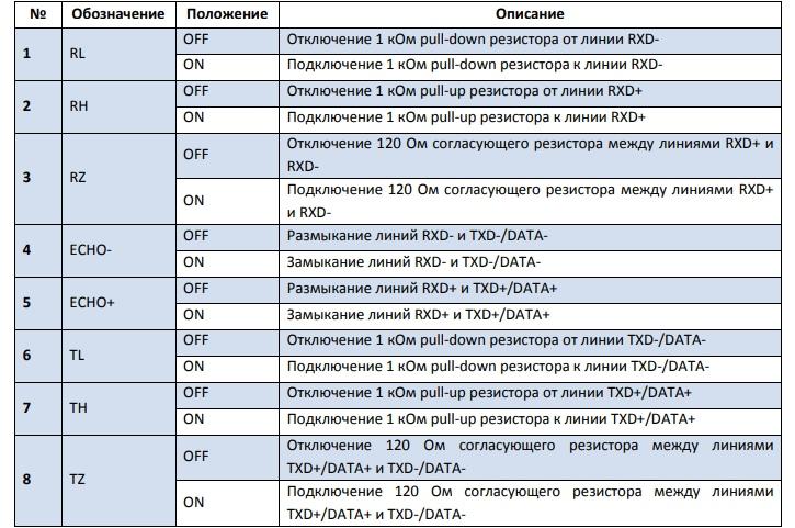 Рис.2 - Дополнительные настройки RODOS-14