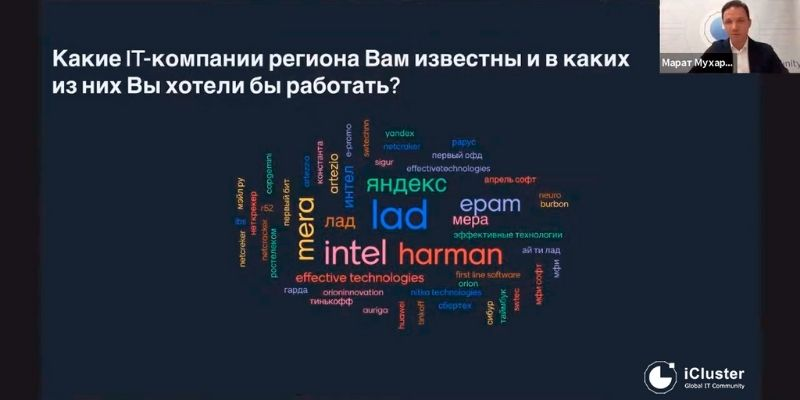 Дни открытых дверей IT-компаний iCluster