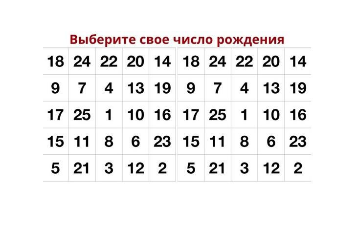КЕЙС: 343 927₽ ПРОФИТА со звезды на Казахстан, изображение №4