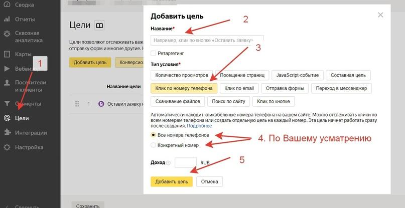Как Настроить Цели В Яндекс.Метрике, изображение №1