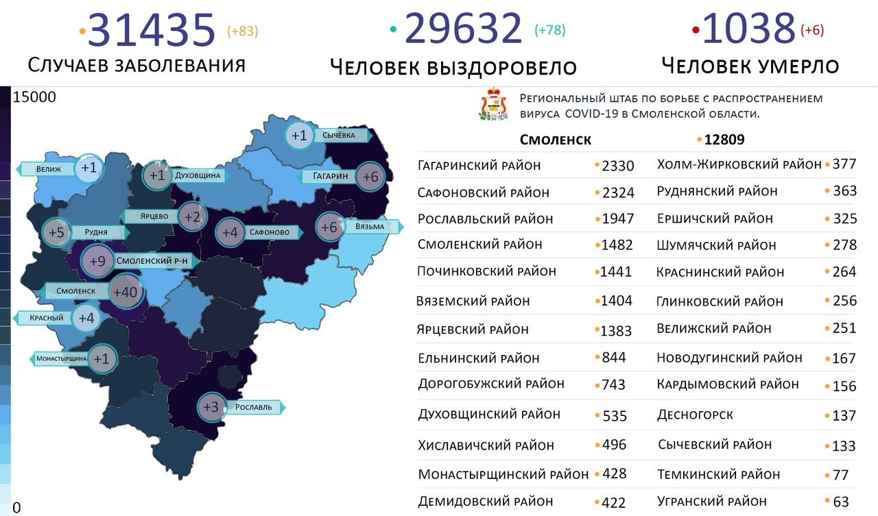 Новые случаи коронавируса выявили на 13 территориях Смоленской области 5 июня