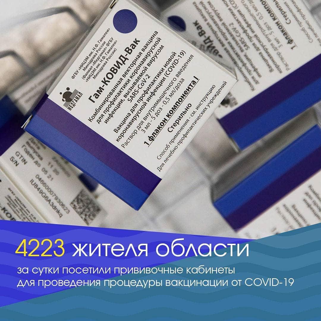 В Саратовской области продолжается вакцинация населения от COVID-19