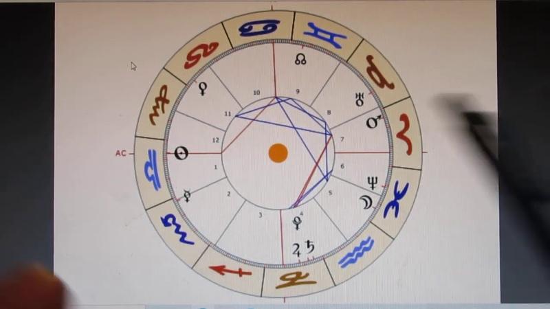 SATURN direktläufig 29 09 2020 ein keltischer JUPITER Tag 2 4