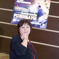 Личная фотография Светланы Зубовой ВКонтакте