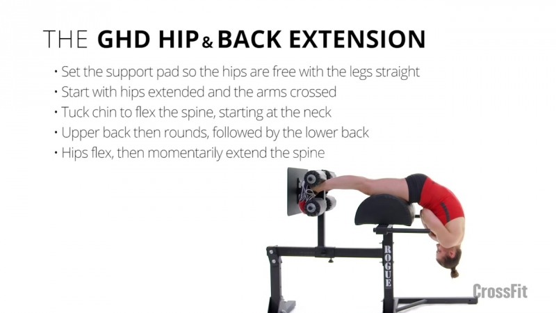 GHD Hip And Back
